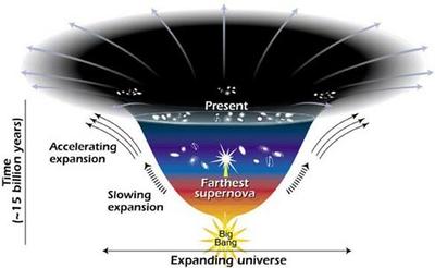 darkmatterdiagram